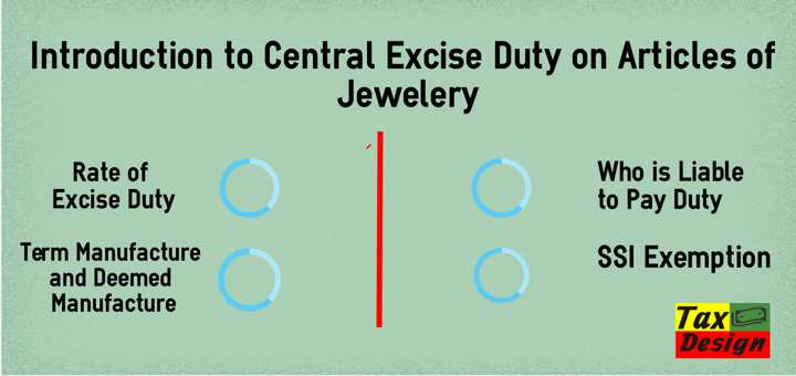 central excise levy of excise duty Basic conditions for levy of excise duty.